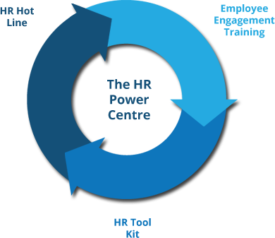 Tools Main Graph - TwoGreySuits - Human Resource Management - Winnipeg - Manitoba